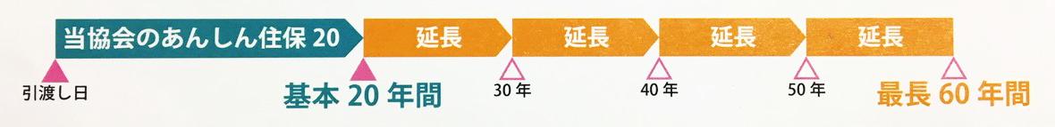 60hosyo_bar